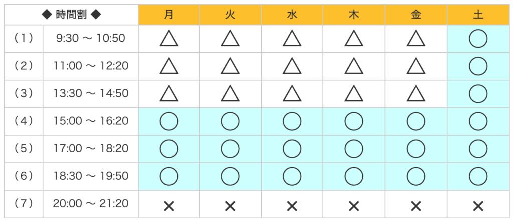ファインド個別指導塾授業日時/小学生